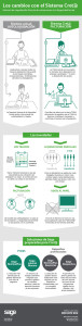 infografc3ada-creta